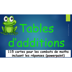 TABLES D'ADDITIONS (combats)
