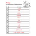 Cartes à tâches : Le nom commun