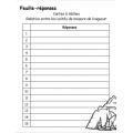 Cartes à tâches : Relation mesures de longueur