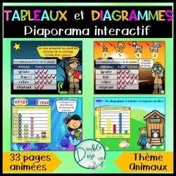 Diaporama/jeu interactif - Tableaux et diagrammes