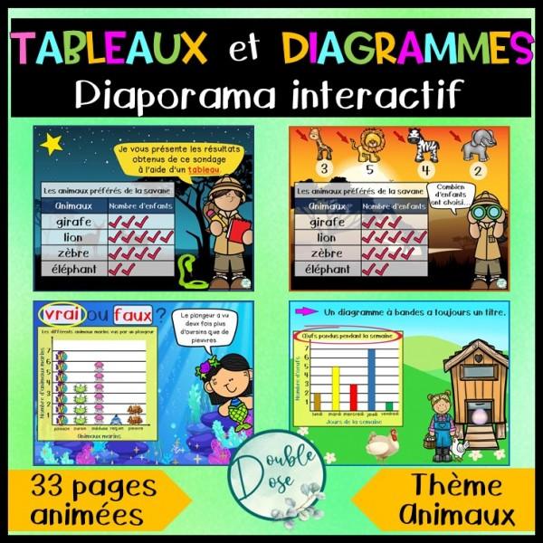 Diaporama/jeu interactif - Diagrammes et tableaux