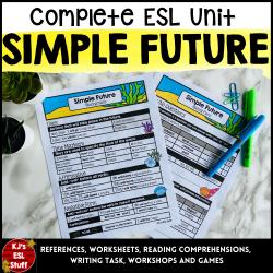 Verb Tenses Series: Simple Future