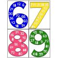 affiches pour tables de multiplication