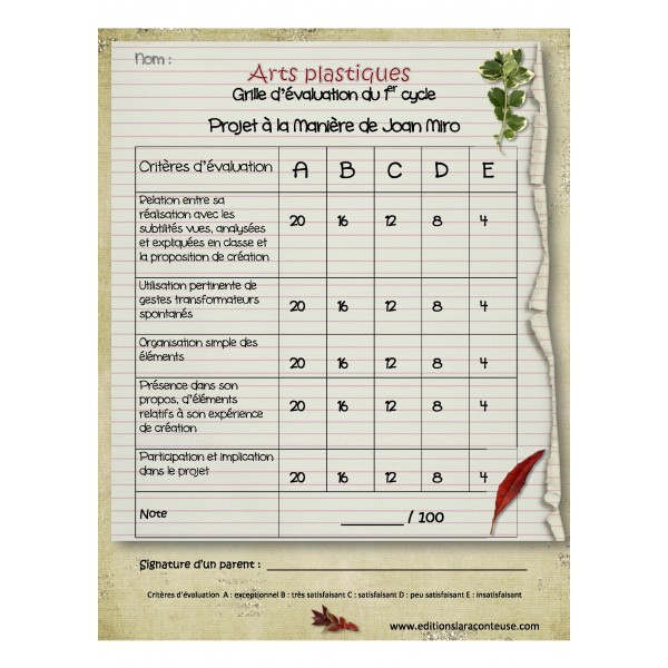 Grille évaluation Miro