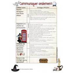 Grille Critères Communiquer oralement (PFEQ;PA)