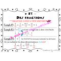 Affiches sur les fractions