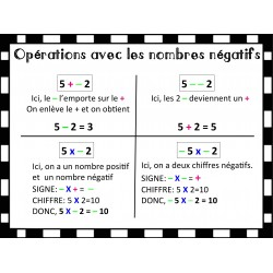 Affiche nombre négatif et les opérations