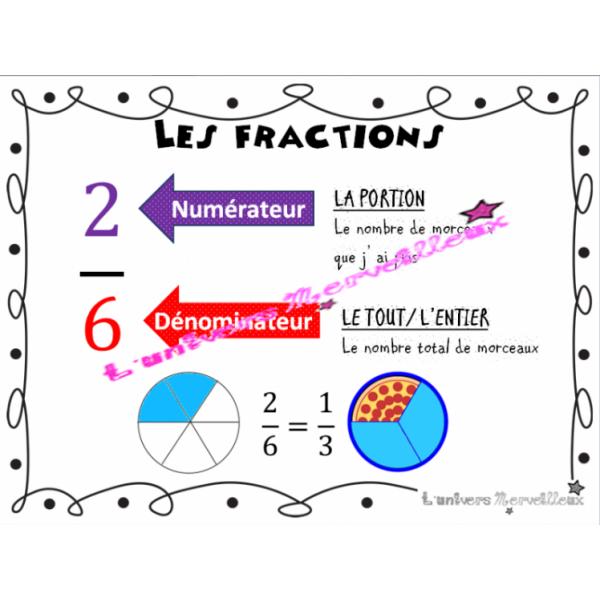 Affiche #1 sur les fractions