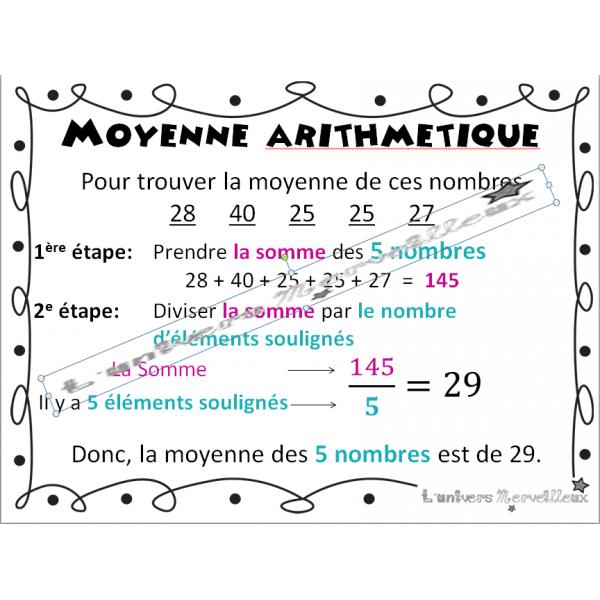 Affiche moyenne arithmétique