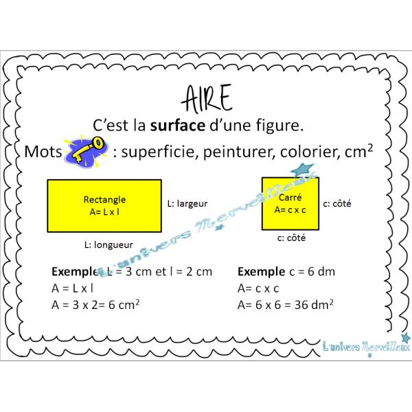 Affiche aire carré et rectangle
