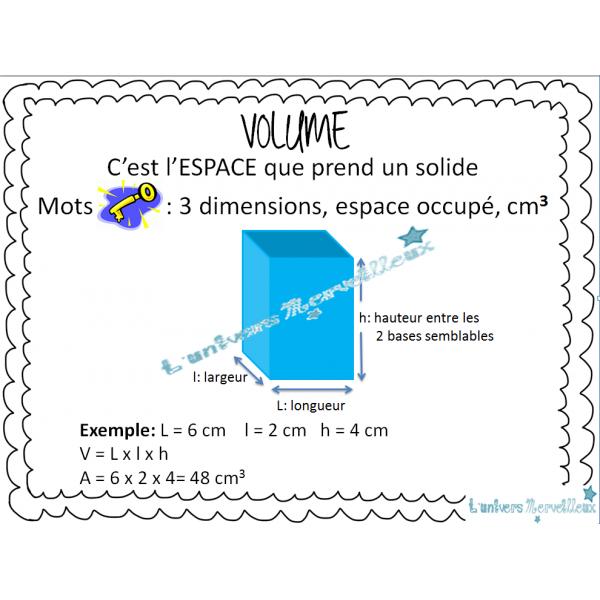 Affiche sur le volume des solides