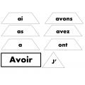 Triangle des verbes