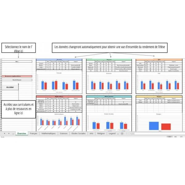 Relevé de notes Excel