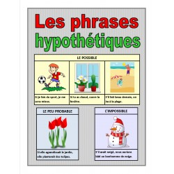 Les phrases hypothétiques