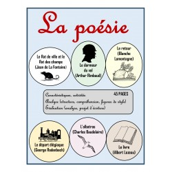 La poésie (guide d'apprentissage)