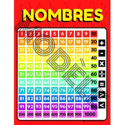 Nombres 0à1000- Affiche mathématique- aide-mémoire