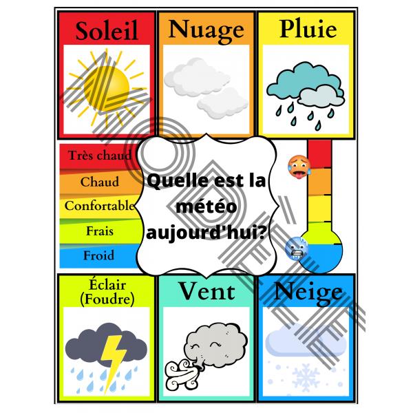Météo/Température- Affiche de classe- Aide-mémoire
