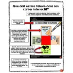 *Cahier interactif #3: Conjugaison