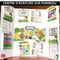 Centre d'ÉCRITURE / Auto-correction