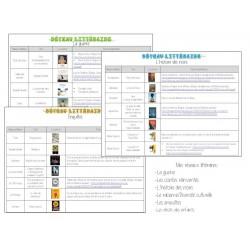 Mes réseaux littéraires