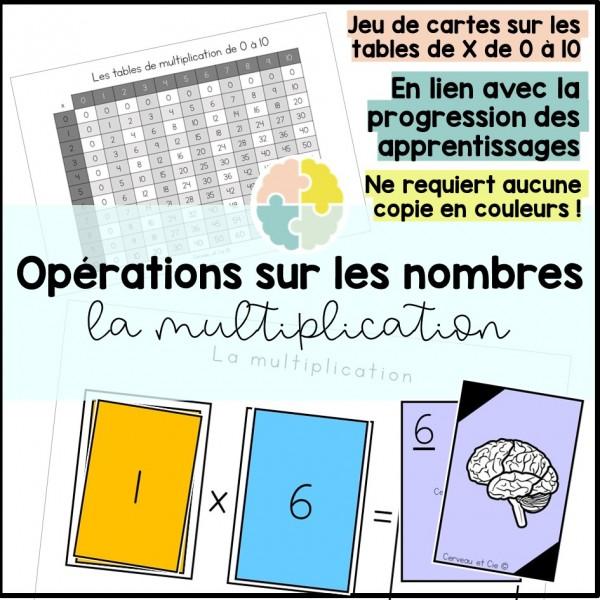 Opérations sur les nombres - la multiplication