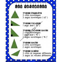 Affiche sur les triangles