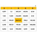 Bingo des décimaux - 3e cycle