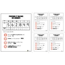 Positions et valeurs des nombres