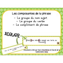 Atelier- Composantes de la phrase
