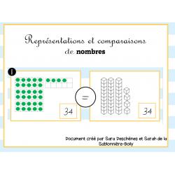 Représentations et comparaisons de nombres