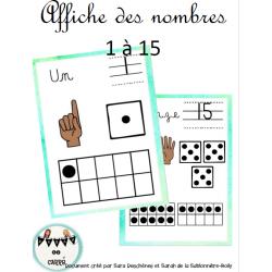 Affiches des nombres 1 à 15