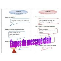 Étapes du message clair