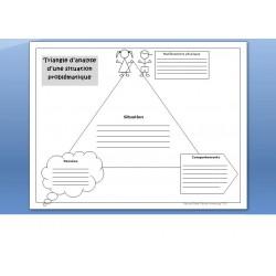 Triangle d'analyse d'une situation problématique