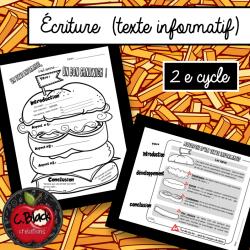 Autopsie d'un bon sandwich (écriture)