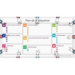 plan de séquence français lycée