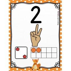 Nombres 0 à 10 - Affiches de classe - Thème renard