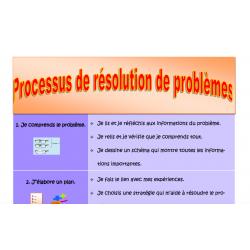 Processus de résolution de problèmes