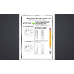 Astuce pour les tables d'addition et soustraction