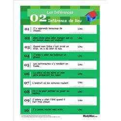 Je découvre les 10 catégories d'inférences