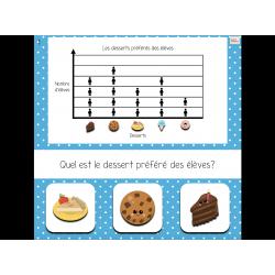 Diagrammes à pictogrammes (jeu interactif)