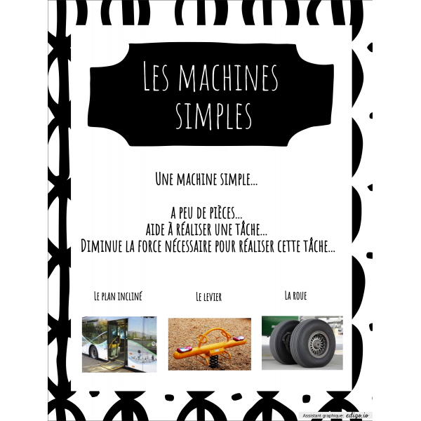 Affiches machines simples