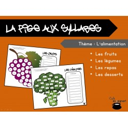 Vocabulaire : la pige aux syllabes (alimentation)