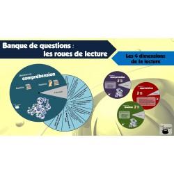 Banque de questions : les roues de lecture