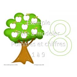 Pâte à modeler pommes et chiffres