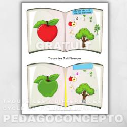 Trouve les 7 différences - Cycle de la pomme