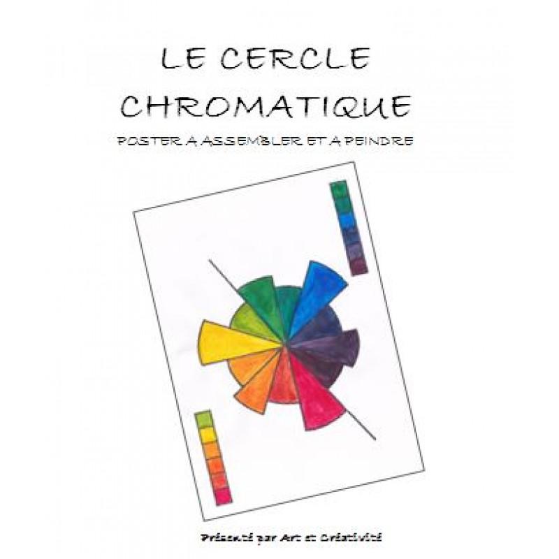 Cercle Chromatique Poster