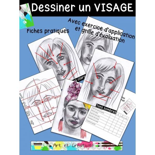 Dessiner  un Visage-Portrait, Arts Plastiques