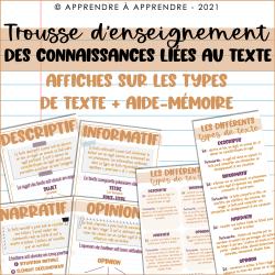 Affiches des types de texte