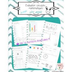 Évaluations concepts mathématique 1ère année