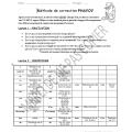 Grille d'autocorrection complète  PHAVOV